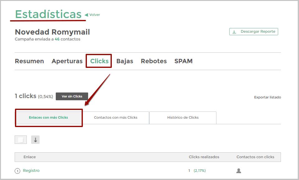 Enlaces con más clicks