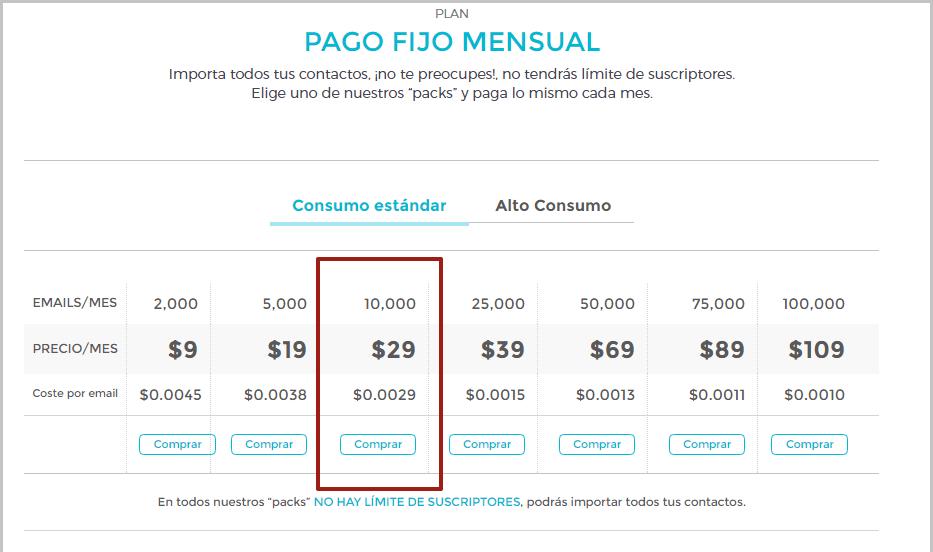 Comprar pago mensual 10.000