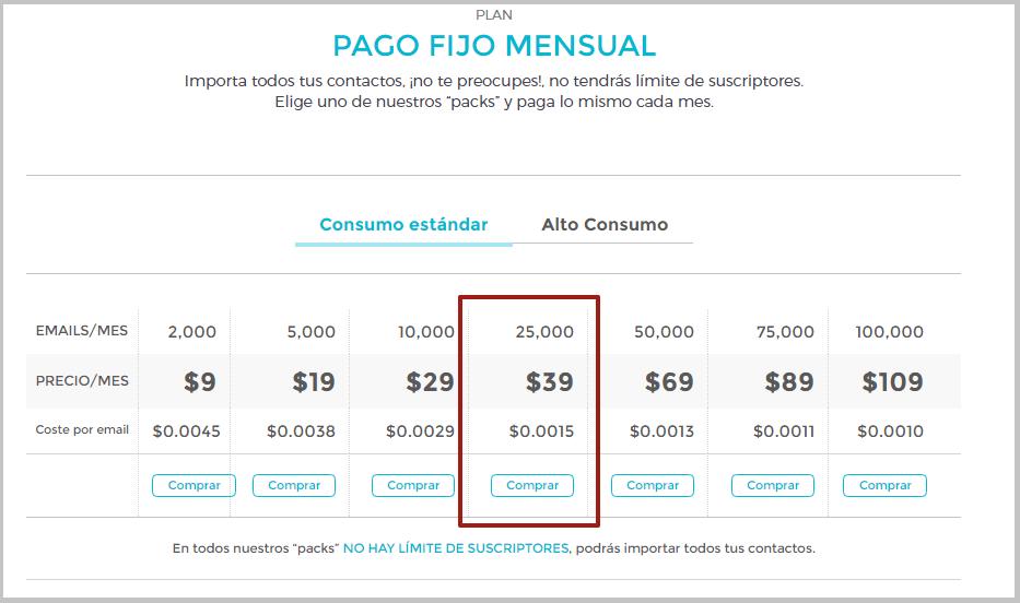 Plan pago mensual 25.000