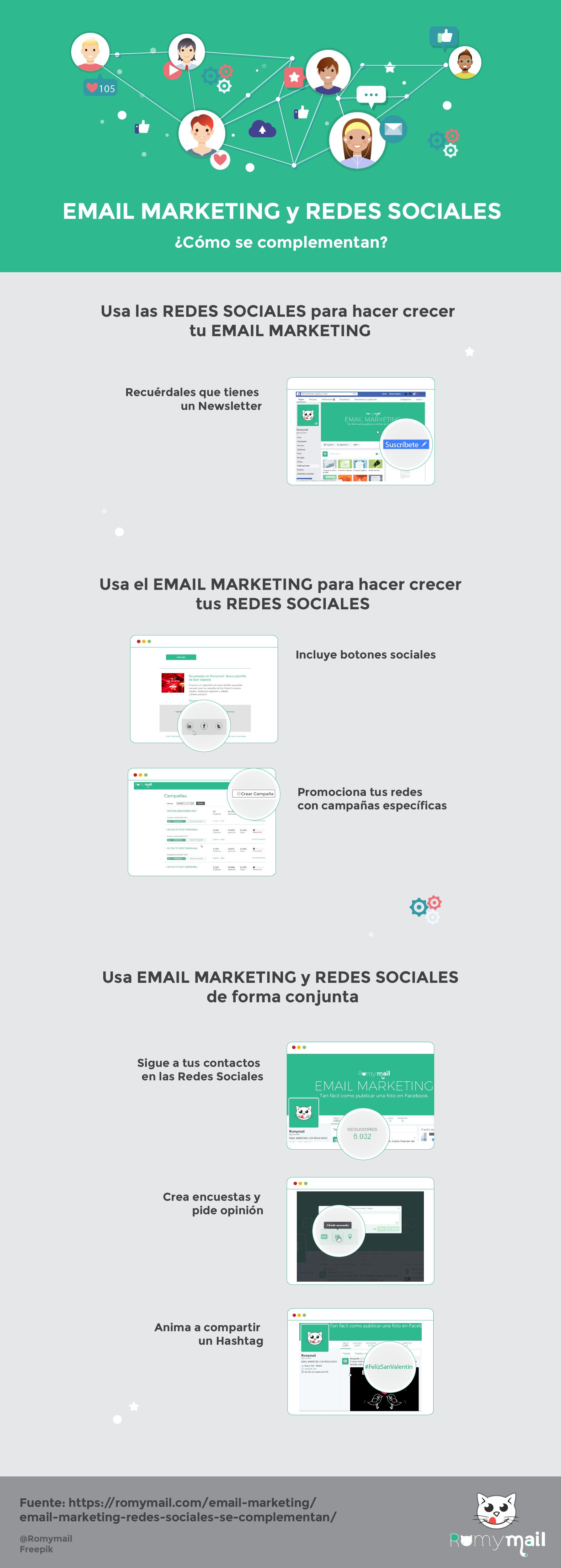 Infografía Email Marketing y Redes Sociales